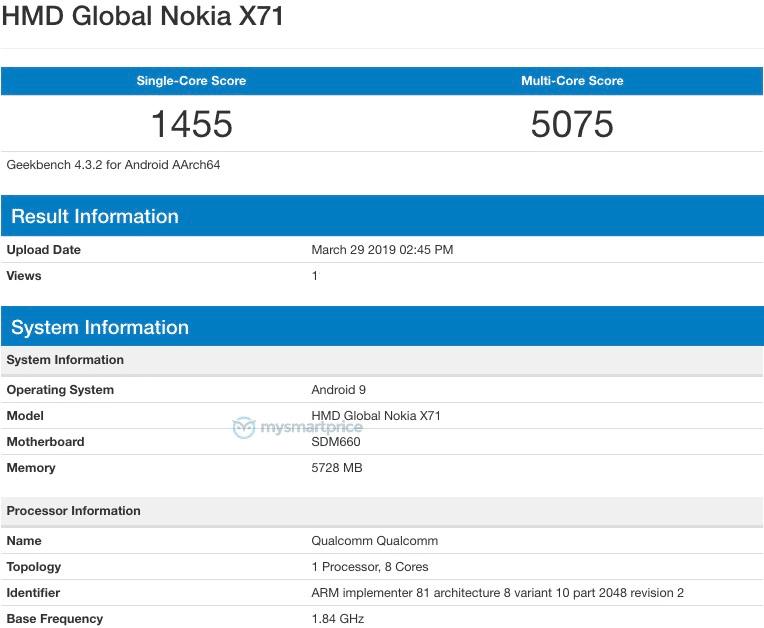 Nokia X71 Specs