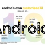 Realme release Android 10 roadmap