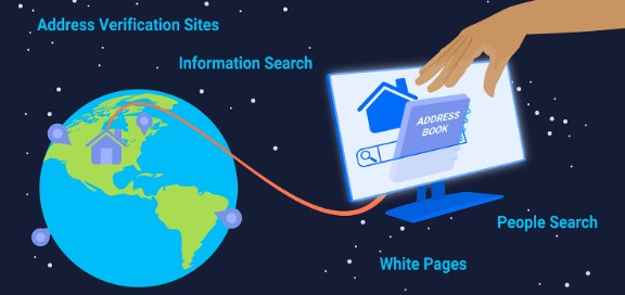who lives at particular address by free search